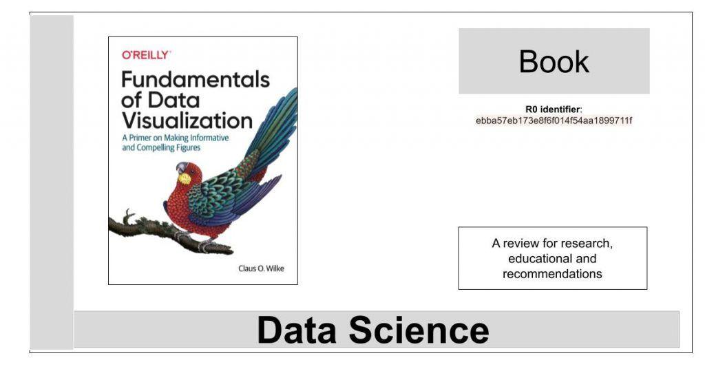 https://thebibleofai.online/wp-content/uploads/2020/06/fundamentals_of_data_visualization.jpg