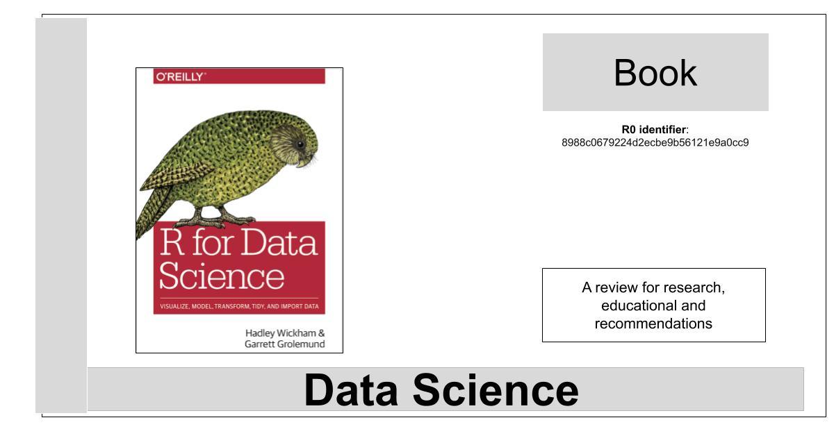 https://thebibleofai.online/wp-content/uploads/2020/06/r-for-data-science.jpg