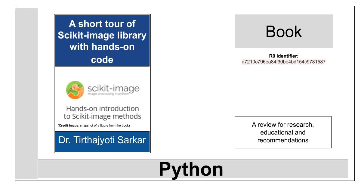 https://thebibleofai.online/wp-content/uploads/2020/08/a-short-tour-of-scikit-image-library-with-hands-on-code.jpg