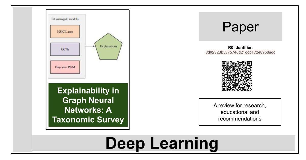 R0:3d92323b5375746d21dcb172e8950adc-Explainability in Graph Neural Networks: A Taxonomic Survey